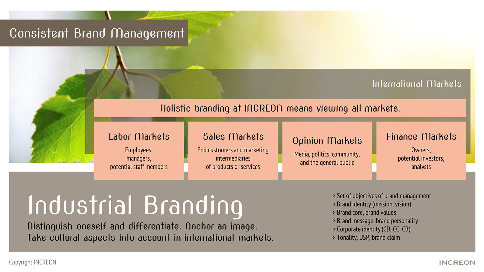 Holistic branding in sales, labor, opinion, and financial markets contributes to consistent international brand management.